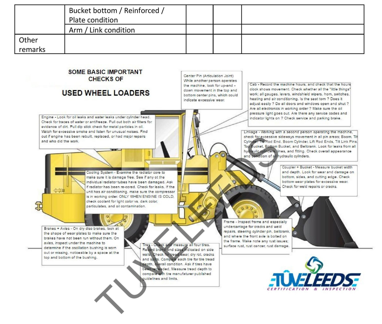 Wheel Loader Inspection Checklist – TOVE LEEDS